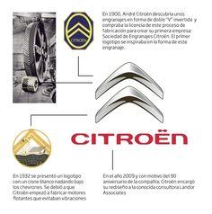 citroen significado e historia del logo Citroen Logo, Citroen Car, Peugeot, Volvo, Car Symbols, Car Facts, Logo Process, Arrow Logo, Sports Team Logos