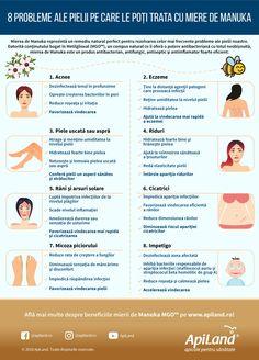 Datorită proprietăţilor sale antibacteriene, antifungice, antiseptice, antiinflamatoare şi umectante, mierea de Manuka este un remediu natural foarte eficient în tratarea celor mai frecvente probleme ale pielii. Află cum o poţi folosi în tratamentul acneei, eczemelor, arsurilor solare, ridurilor, dar şi a altor afecţiuni ale pielii!