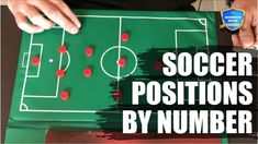 Soccer Positions By Number | Learn Specific Soccer Positions Numbers For...