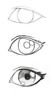 Some good eyelash info! JohnnyBro's How To Draw Manga: Drawing Manga Ey. Some good eyelash info! JohnnyBro's How To Draw Manga: Drawing Manga Eyes (Part I) - Drawing Techniques, Drawing Tips, Drawing Reference, Drawing Sketches, Sketching, Drawing Drawing, Eye Sketch, Eye Drawing Simple, Anime Sketch