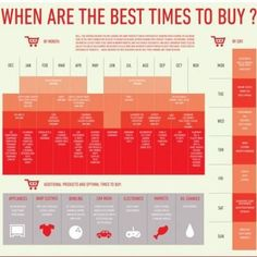 When To Buy Chart - tells you when the best time is to make a purchase for everything from vehicles & patio furniture to chocolate & flip flops.