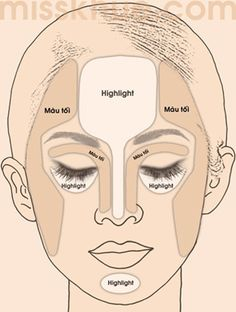 how to contour a round face step by step - Google Search