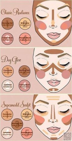 7. #Contouring Tutorial - #Contouring, Highlights and #Blush: 38 Inspos and #Infographics That Will Make You 10 Times More #Beautiful ... → #Makeup #Cheek Beauty Make-up, Makeup Hacks, Makeup Tips, Sexy Makeup, Blushes, Bronzer, Eyeliner, Skin Care Tips, Desi