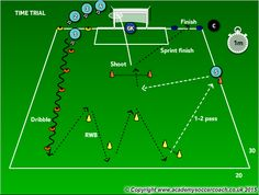 Soccer Footwork Drills, Soccer Shooting Drills, Football Coaching Drills, Soccer Training Drills, Goalkeeper Training, Soccer Drills For Kids, Football Workouts, Soccer Practice, Soccer Skills