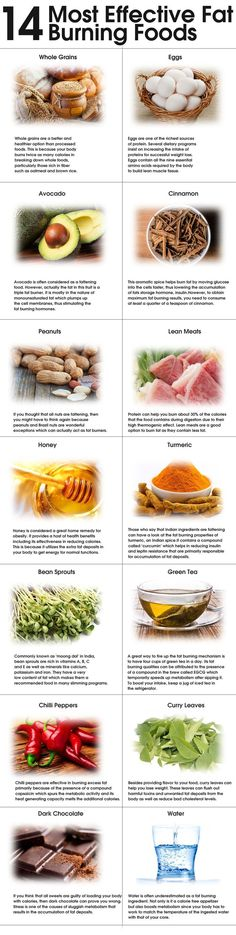 Healthy Packaged Foods 14 Most Effective Fat Burning Foods. Did you know that honey is a great remedy for Most Effective Fat Burning Foods. Did you know that honey is a great remedy for obesity? Get Healthy, Healthy Habits, Healthy Tips, Healthy Choices, Healthy Snacks, Healthy Recipes, Diet Recipes, Healthy Weight, Healthy Detox