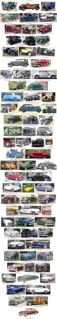 DeSoto Classic Car Garage, Vintage Cars, Vintage Auto, Posters Vintage, Chrysler Cars, American Classic Cars, Vintage Classics, Poster Ads, S Car