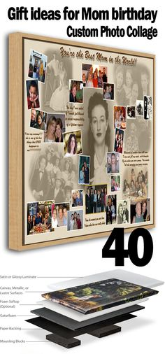 Moms 40th birthday. Memorable photo collage, gift ideas for Mother who have everything