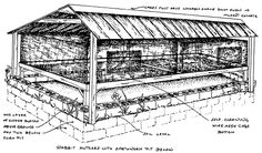 rabbit cages with worm beds under them