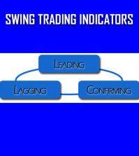 swing-tradicators