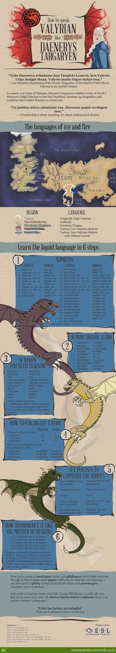 game-of-thrones-parlez-le-valyrien
