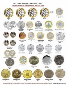 Coins more than face vaiue. Rare British Coins, Rare Coins, 50p Coin, Coin Collecting, History Facts, Old Things, Commonwealth, Antiques, Notes