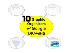 Making graphic organizers with Google Drawing opens possibilities beyond the limits of paper and pencil. Here are 10 graphic organizers, some I've used and others I plan to try this year.