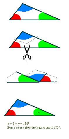 trójkąt | e-matematyka