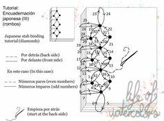 japanese binding tutorial III: Rombos
