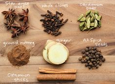 Ingredients for Chai