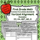 Common Core State Standards Teaching Tip:  Vertical Alignment- Become intimately familiar with the standards for the grade before you and the grade...