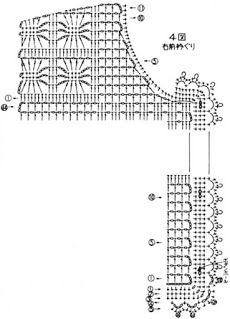 Crochet Cardigan Pattern Free Women, Crochet Diagram, Free Pattern, Jumper, Periodic Table, Diys, Google Translate, Macrame, Skirt