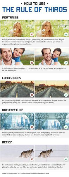 Comment utiliser la règle des tiers #photographybasicscanon