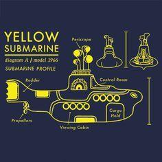 Risultati immagini per yellow submarine t shirt uk