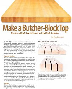 DIY Butchers Block Top - Wainscoting and Paneling