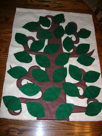 Thread by Thread: Celebrating Advent: Jesse Tree