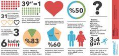 Dünya Kalp Haftası