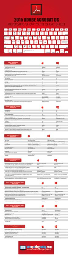 Atajos de teclado para Adobe Acrobat #infografia #infographic #software | TICs y Formación