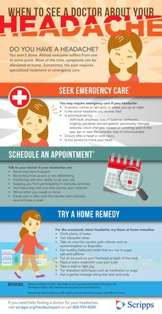Learn the symptoms of a and when to seek help to treat your headache with this infographic from Scripps Health in San Diego. Headache Symptoms, Bad Headache, Severe Headache, Migraine Relief, Migraine Cures, How To Relieve Migraines, How To Relieve Stress, First Aid Poster, Migraine Attack