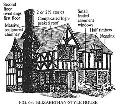 Middle Class Tudors built sturdy 'half-timbered' houses. They were made with a timber frame filled in with wattle and daub (wickerwork and plaster). In the late 16th century some people built or rebuilt their houses with a wooden frame filled in with bricks. Roofs were usually thatched though some well off people had tiles. (In London all houses had tiles because of the fear of fire).