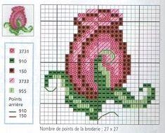 pattern / chart for cross stitch, knitting, knotting, beadi Mini Cross Stitch, Cross Stitch Flowers, Cross Stitch Charts, Cross Stitch Designs, Cross Stitch Patterns, Cross Stitching, Cross Stitch Embroidery, Embroidery Patterns, Hand Embroidery