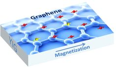 Researchers make magnetic #graphene