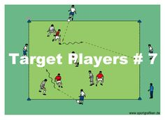 This basic free soccer passing drill emphasizes practicing one touch passing, wall passing, communication and receiving the ball for players. Top Soccer, Youth Soccer, Soccer Tips, Soccer Games, Soccer Dribbling Drills, Soccer Passing Drills, Soccer Workouts, Easy Workouts, Group Games