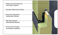 Insulated Metal Wall Panels for Exterior Wall Systems