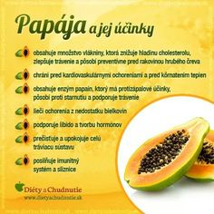 Infografiky Archives - Page 9 of 14 - Ako schudnúť pomocou diéty na chudnutie Raw Food Recipes, Healthy Recipes, Dieta Detox, Healing Herbs, Organic Beauty, Fruits And Vegetables, Human Body, Food Art, Natural Health