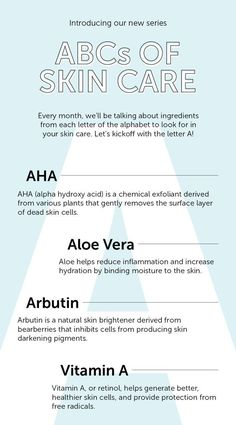 ABC's of Skincare, A: 1. AHA (Alpha Hydroxy Acid) - Chemical exfoliant derived from various plants - Gently removes surface layer of dead skin cells 2. ALOE VERA - Helps reduce inflammation - Increase hydration by binding moisture to skin 3. ARBUTIN