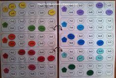 Rincón de una maestra: El bingo de las tablas Bingo, Math Tables, Ludo, Math Multiplication, Maths, Games For Fun, Dora, Telling Time, Activity Games