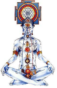 Kundalini Awakening - The Three-Foot Journey to Self-Realization