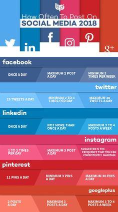 How often to post on Social Media in 2018? #SocialMedia #digitalmarketing