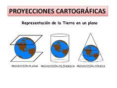 Proyecciones Cartograficas Cartograficos Geografia Dibujos Kawaii