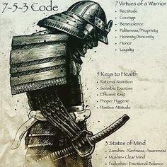 10 Ideas De Entrenamiento Del Guerrero Ilustrado 7 Virtudes Samurai Tatuajes De Samurais