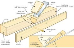 Shop Tools: Wooden planes offer flexibility that is unmatched by metal planes. Using the same construction, a plane can easily be made long or short, wide or narrow, or radiused across the width or the length of the sole.