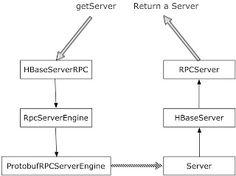 SeriousProg:  0.95 Source Code Analyze