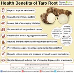 The health benefits of taro include its ability to improve digestion, lower your blood sugar levels, prevent certain types of cancers, protect the skin, boost vision health, increase circulation, decrease blood pressure, aid the immune system, and prevent heart disease, while also supporting muscle and nerve health.