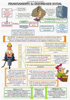 Financiamento Da Seguridade Social Student Life, English Grammar, My Images, Finance, Study, Education, Leis, Vestibular, Social Security