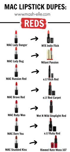 A MAC lipstick dupe for all of the bestselling red shades! Bookmark this!