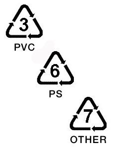 Three Plastics to Avoid: To avoid plastic waste and potential health risks from leaching chemicals, steer clear of plastics with recycling codes 3, 6 or 7.