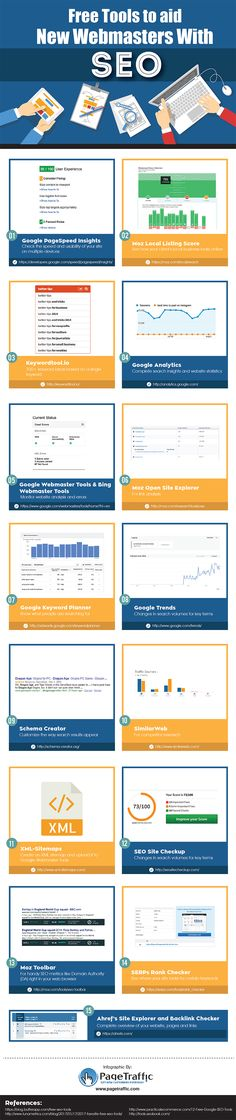 Free SEO Tools to Aid New Webmasters [Infographic] - SEO Marketing Tool - Marketing your keywords with SEO Tool. - Free SEO Tools to Aid New Webmasters [Infographic] Inbound Marketing, Marketing En Internet, Marketing Tools, Content Marketing, Affiliate Marketing, Business Marketing, Online Marketing, Website Analysis, Seo Analysis