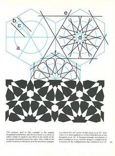 Pattern in Islamic Art - PIA 061