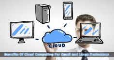This article aims to give the reader information on Benefits Of Cloud Computing For Small and Large Businesses, including information on its Applications, and etc.