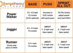 OrangeTheory Fitness Treadmill